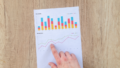 GMOクリック証券の株価指数CFD積立実績